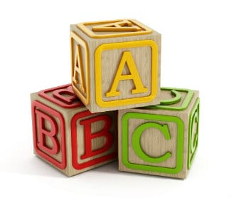 The ABC's of ADHD Success